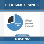 blogging_brands