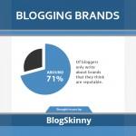 blogging_brands