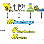 hadoop dba interview questions