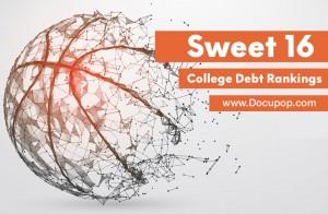 debt rankings